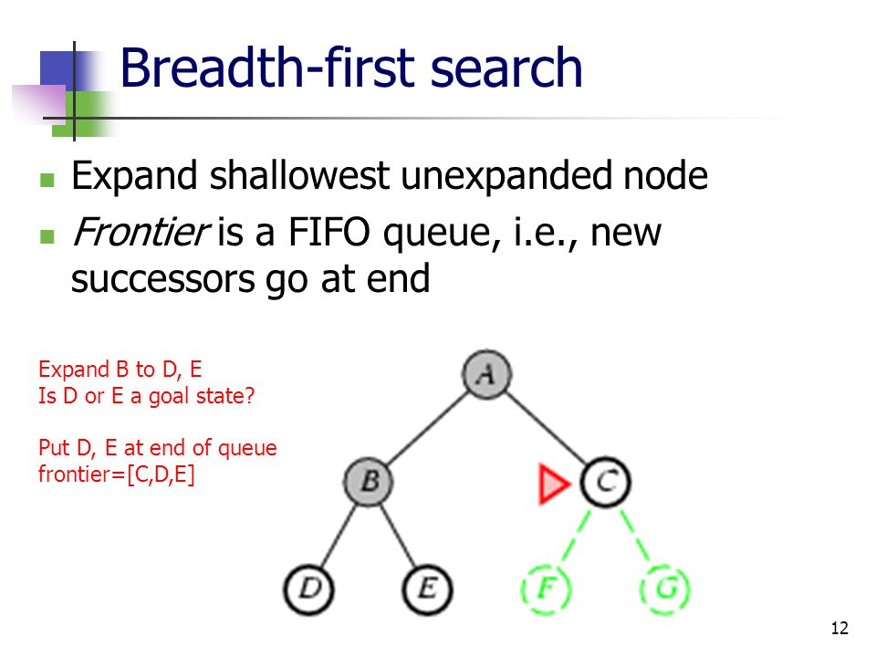 12 Breadth-first search Expand shallowest unexpanded node Frontier is a FIFO queue, i.e., new successors go at end Expand B to D, E Is D or E a goal state.
