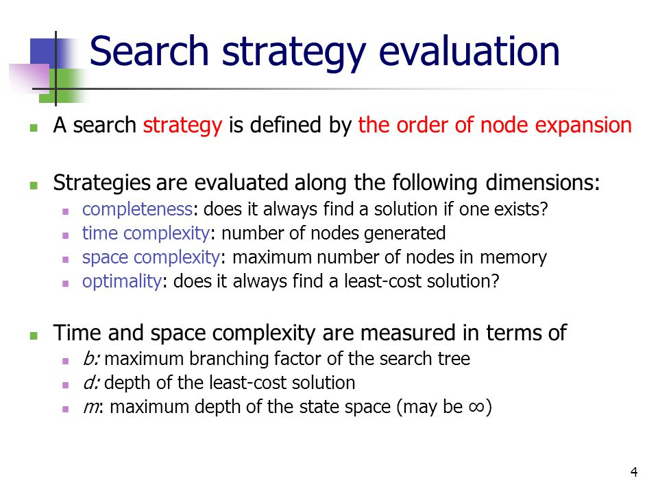 15 Breadth-first search Expand shallowest unexpanded node Frontier is a FIFO queue, i.e., new successors go at end Expand E to no children.