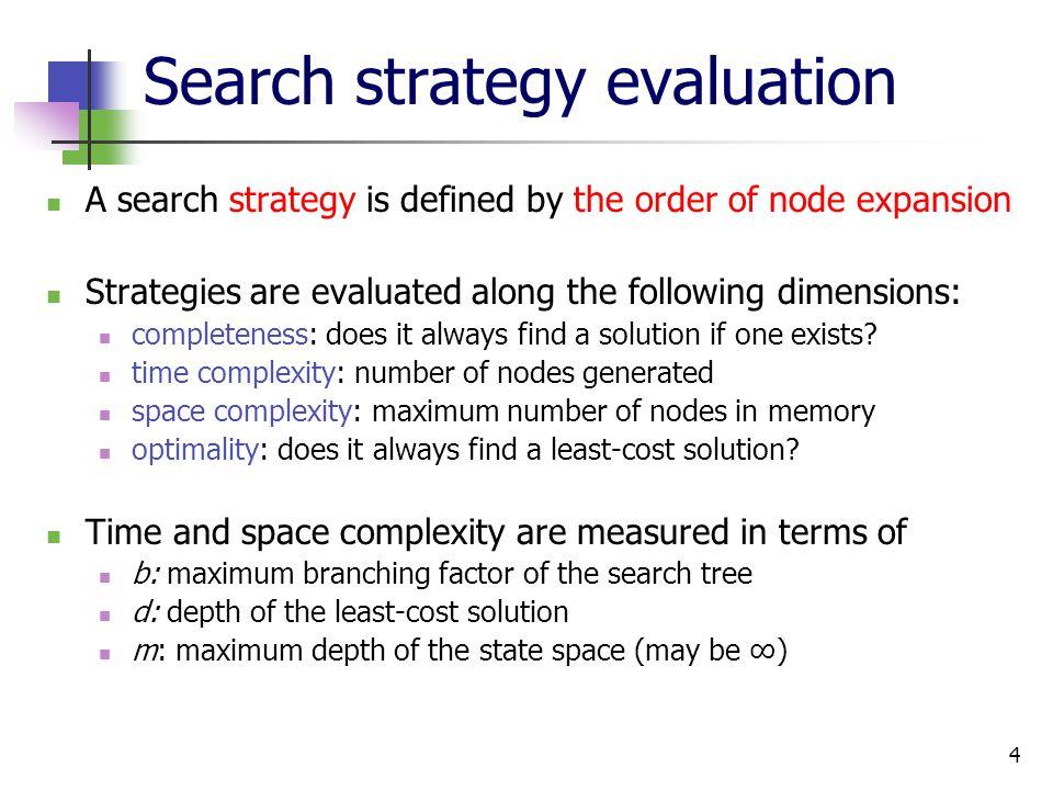 5 Uninformed search strategies Queue for Frontier: FIFO.