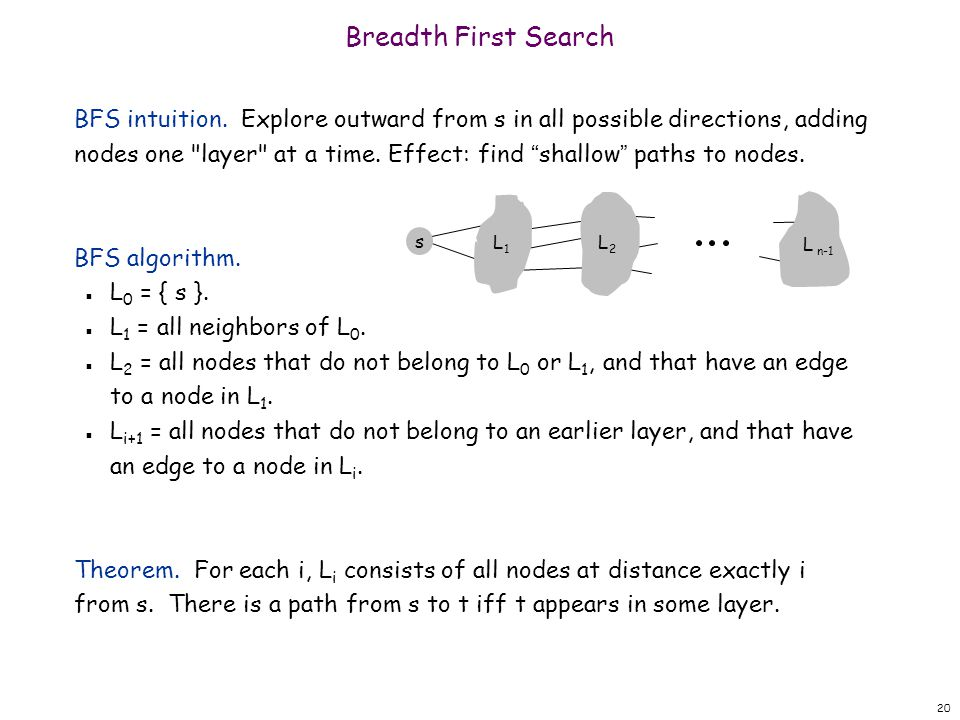 20 Breadth First Search BFS intuition.