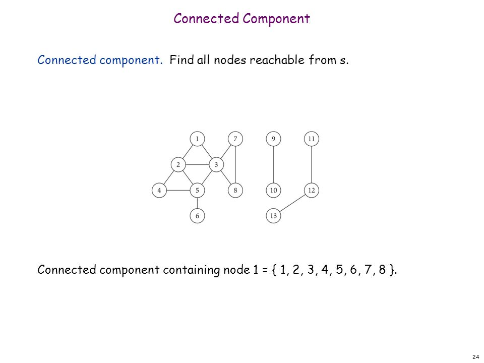 24 Connected Component Connected component.Find all nodes reachable from s.