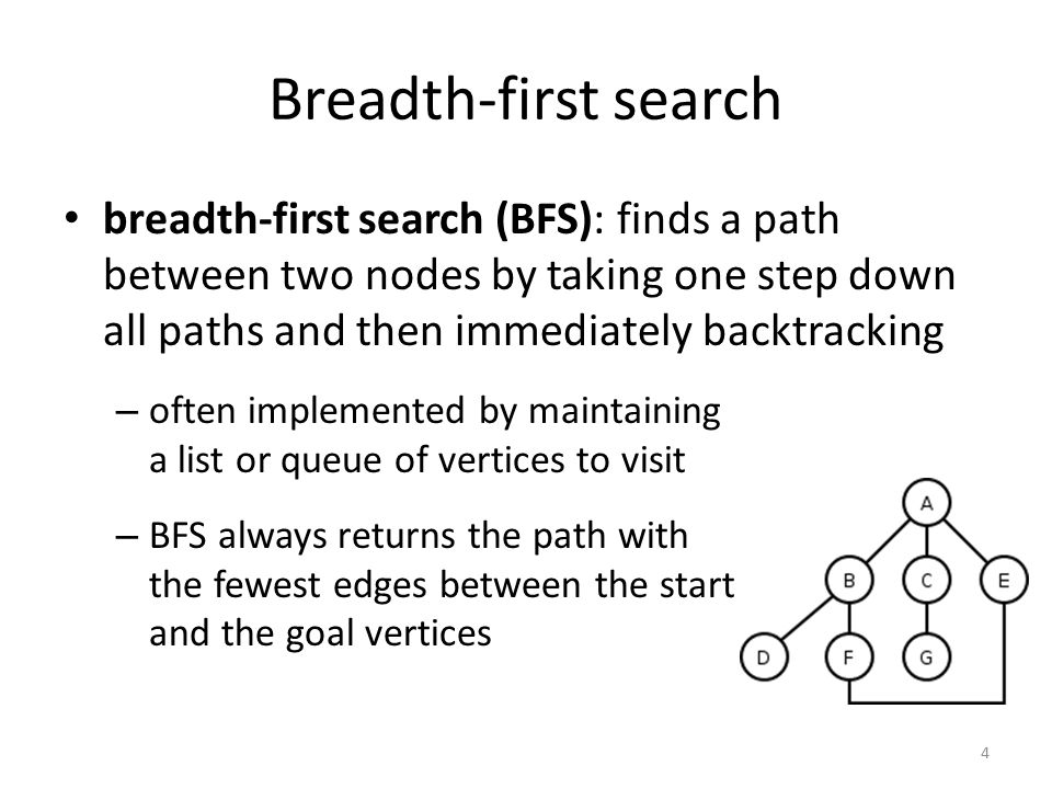 Breadth-first search breadth-first search (BFS): finds a path between two nodes by taking one step down all paths and then immediately backtracking – often implemented by maintaining a list or queue of vertices to visit – BFS always returns the path with the fewest edges between the start and the goal vertices 4