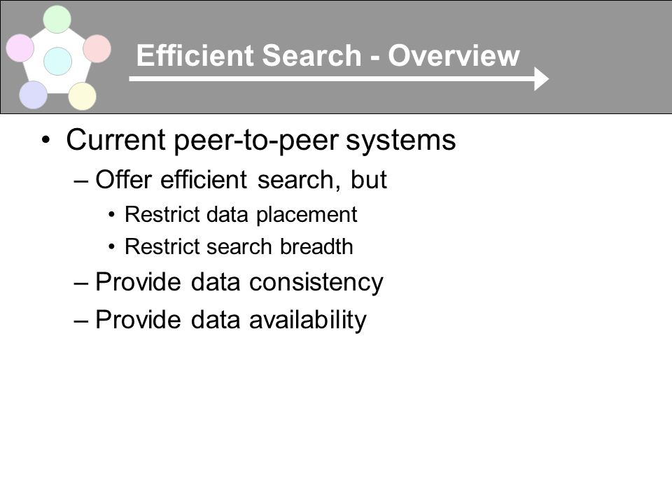Efficient Search - Overview Current peer-to-peer systems –Offer efficient search, but Restrict data placement Restrict search breadth –Provide data consistency –Provide data availability