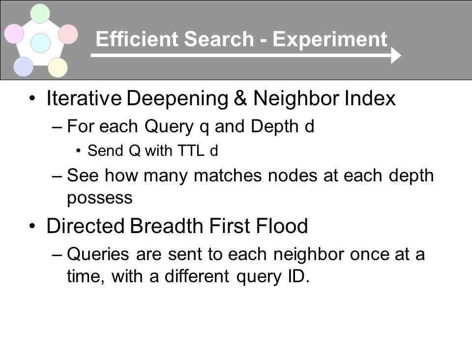 Efficient Search - Experiment Iterative Deepening & Neighbor Index –For each Query q and Depth d Send Q with TTL d –See how many matches nodes at each depth possess Directed Breadth First Flood –Queries are sent to each neighbor once at a time, with a different query ID.