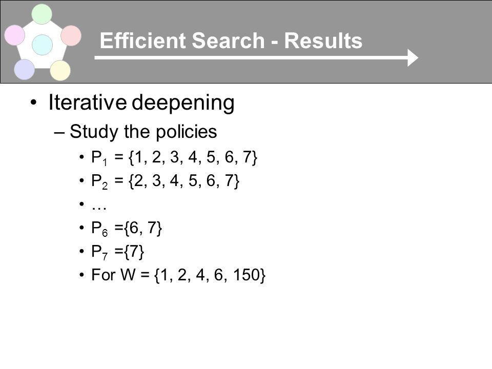 Efficient Search - Results Iterative deepening –Study the policies P 1 = {1, 2, 3, 4, 5, 6, 7} P 2 = {2, 3, 4, 5, 6, 7} … P 6 ={6, 7} P 7 ={7} For W = {1, 2, 4, 6, 150}