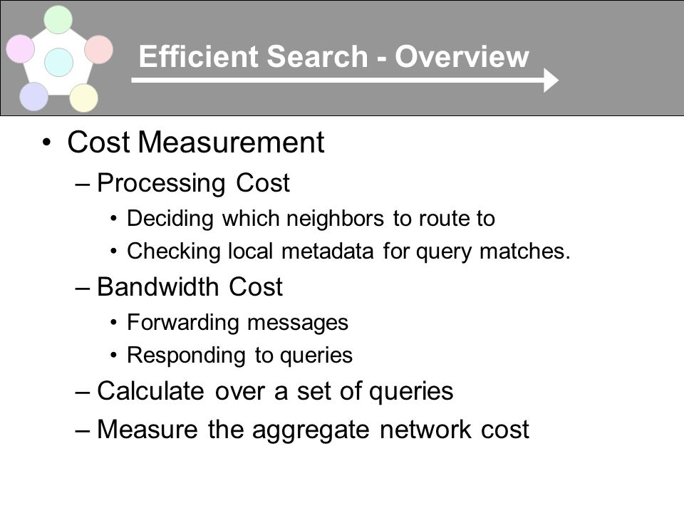 Efficient Search - Overview Cost Measurement –Processing Cost Deciding which neighbors to route to Checking local metadata for query matches.