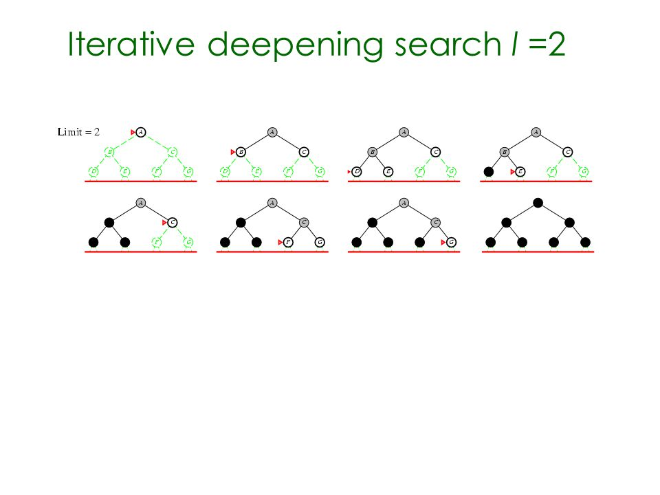 Iterative deepening search l =2