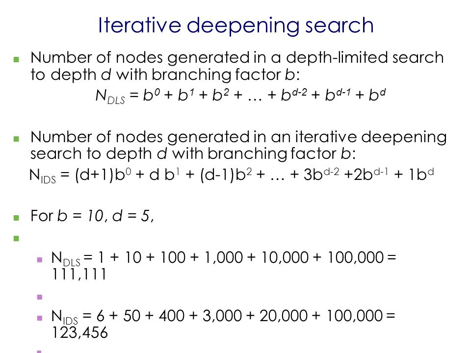 Iterative deepening search Number of nodes generated in a depth-limited search to depth d with branching factor b: N DLS = b 0 + b 1 + b 2 + … + b d-2 + b d-1 + b d Number of nodes generated in an iterative deepening search to depth d with branching factor b: N IDS = (d+1)b 0 + d b 1 + (d-1)b 2 + … + 3b d-2 +2b d-1 + 1b d For b = 10, d = 5, N DLS = 1 + 10 + 100 + 1,000 + 10,000 + 100,000 = 111,111 N IDS = 6 + 50 + 400 + 3,000 + 20,000 + 100,000 = 123,456 Overhead = (123,456 - 111,111)/111,111 = 11%