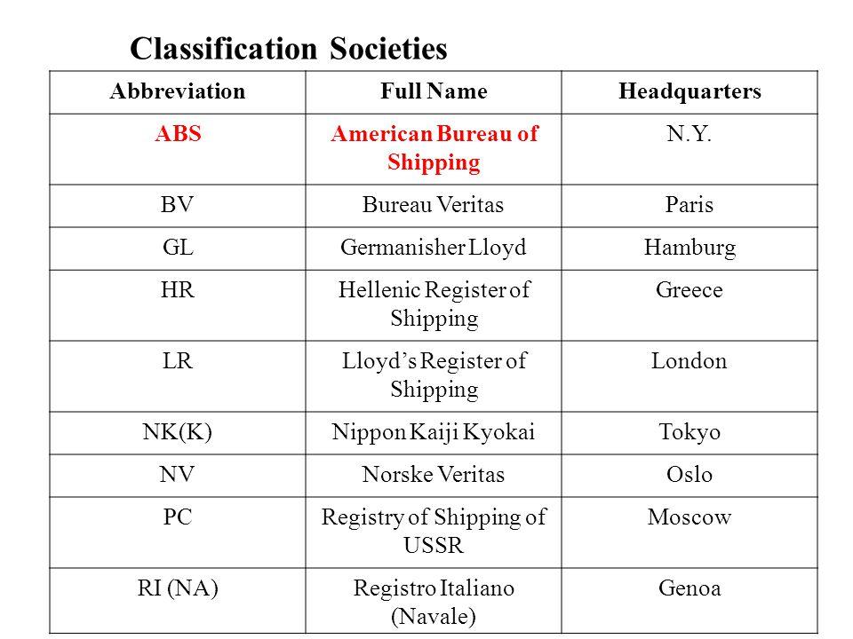Classification Societies AbbreviationFull NameHeadquarters ABSAmerican Bureau of Shipping N.Y. BVBureau VeritasParis GLGermanisher LloydHamburg HRHell