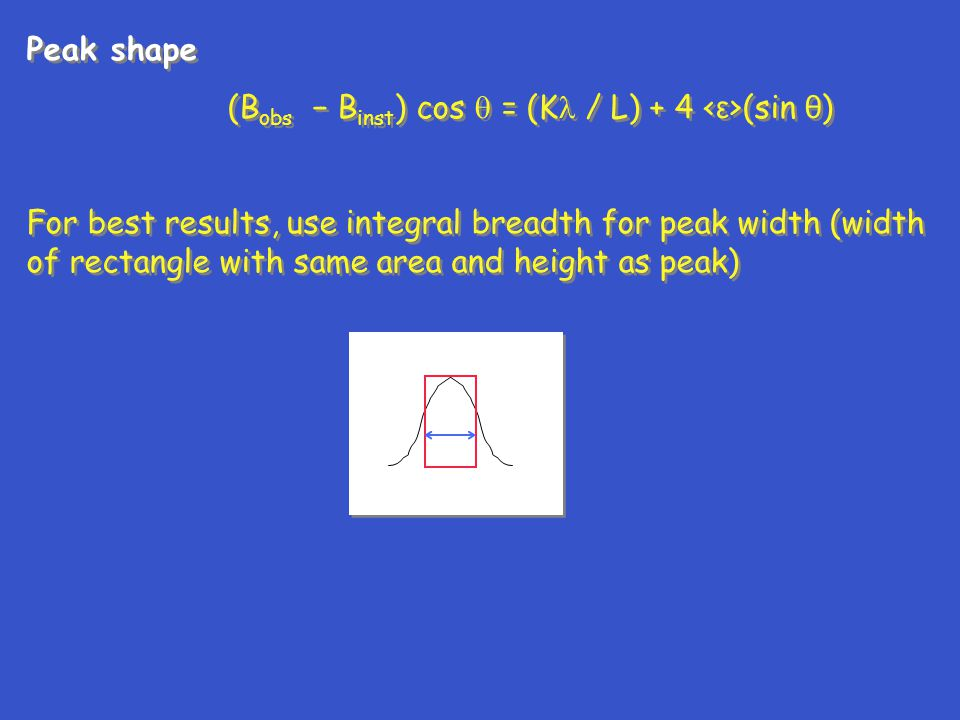Peak shape (B obs − B inst ) cos  = (K / L) + 4 (sin θ ) For best results, use integral breadth for peak width (width of rectangle with same area and height as peak) Peak shape (B obs − B inst ) cos  = (K / L) + 4 (sin θ ) For best results, use integral breadth for peak width (width of rectangle with same area and height as peak)