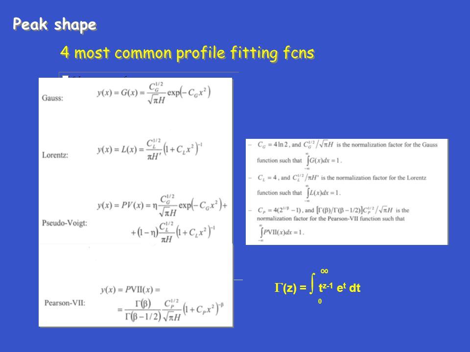 Peak shape 4 most common profile fitting fcns Peak shape 4 most common profile fitting fcns  (z) = ∫ t z-1 e t dt 0