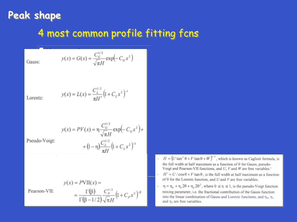 Peak shape 4 most common profile fitting fcns Peak shape 4 most common profile fitting fcns