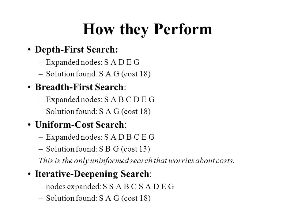 How they Perform Depth-First Search: –Expanded nodes: S A D E G –Solution found: S A G (cost 18) Breadth-First Search: –Expanded nodes: S A B C D E G