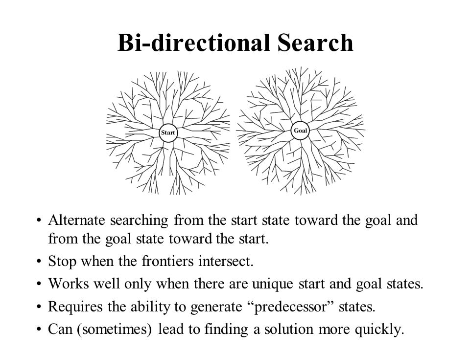 Bi-directional Search Alternate searching from the start state toward the goal and from the goal state toward the start. Stop when the frontiers inter
