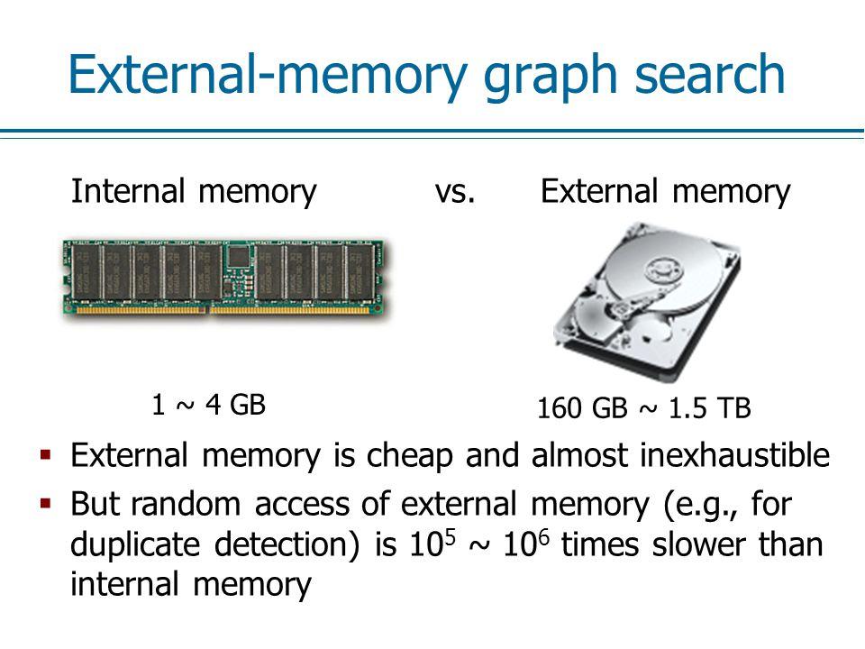 External-memory graph search Internal memory vs.