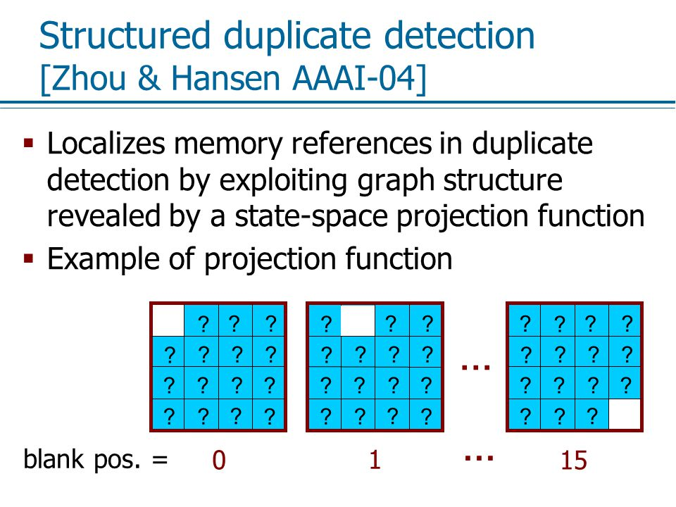 Structured duplicate detection [Zhou & Hansen AAAI-04]  Localizes memory references in duplicate detection by exploiting graph structure revealed by