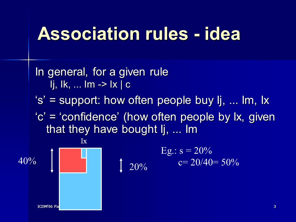 ICDM 06 Panel3 Association rules - idea In general, for a given rule Ij, Ik,...