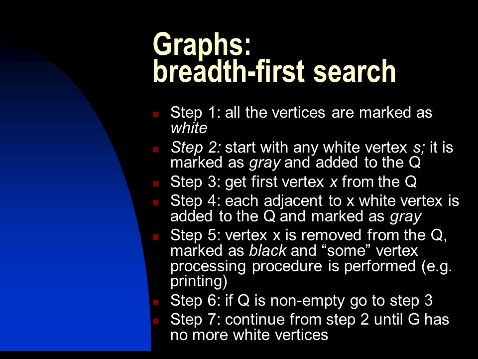 Graphs: breadth-first search Step 1: all the vertices are marked as white Step 2: start with any white vertex s; it is marked as gray and added to the Q Step 3: get first vertex x from the Q Step 4: each adjacent to x white vertex is added to the Q and marked as gray Step 5: vertex x is removed from the Q, marked as black and some vertex processing procedure is performed (e.g.
