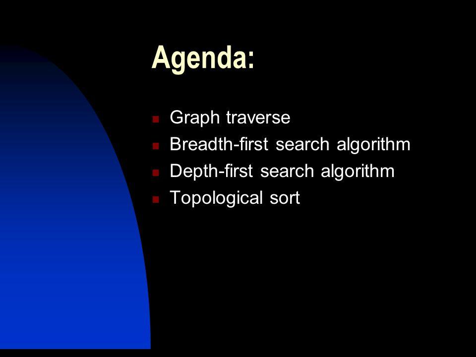 Agenda: Graph traverse Breadth-first search algorithm Depth-first search algorithm Topological sort