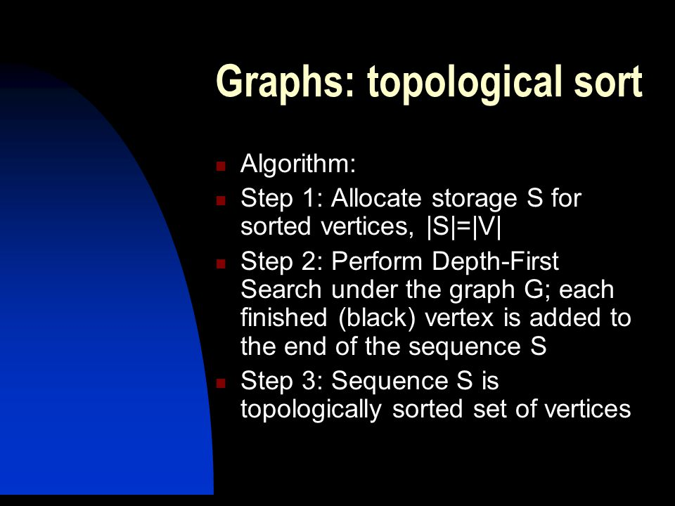 Algorithm: Step 1: Allocate storage S for sorted vertices, |S|=|V| Step 2: Perform Depth-First Search under the graph G; each finished (black) vertex