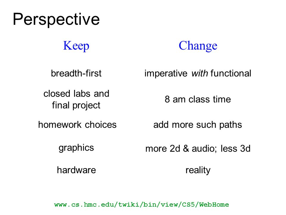 imperative with functional closed labs and final project hardware graphics Perspective homework choices KeepChange breadth-first 8 am class time add m