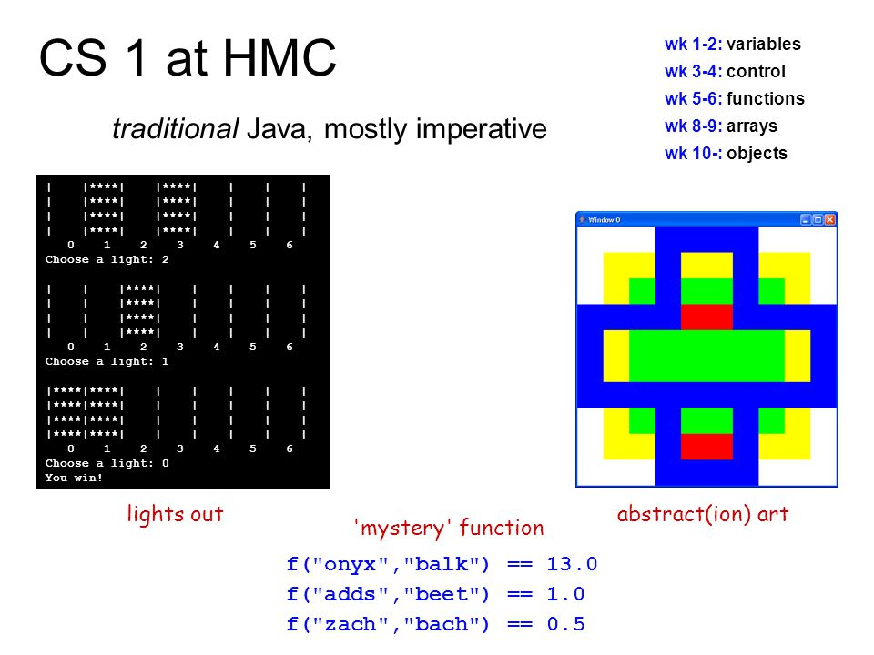 traditional Java, mostly imperative CS 1 at HMC wk 10-: objects wk 3-4: control wk 8-9: arrays wk 5-6: functions wk 1-2: variables 'mystery' function