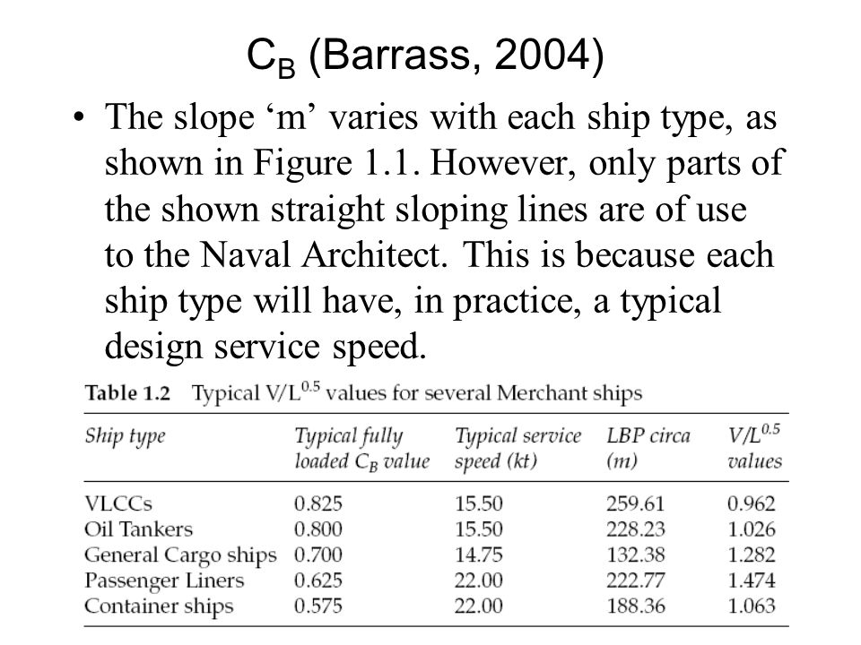C B (Barrass, 2004) The slope 'm' varies with each ship type, as shown in Figure 1.1. However, only parts of the shown straight sloping lines are of u