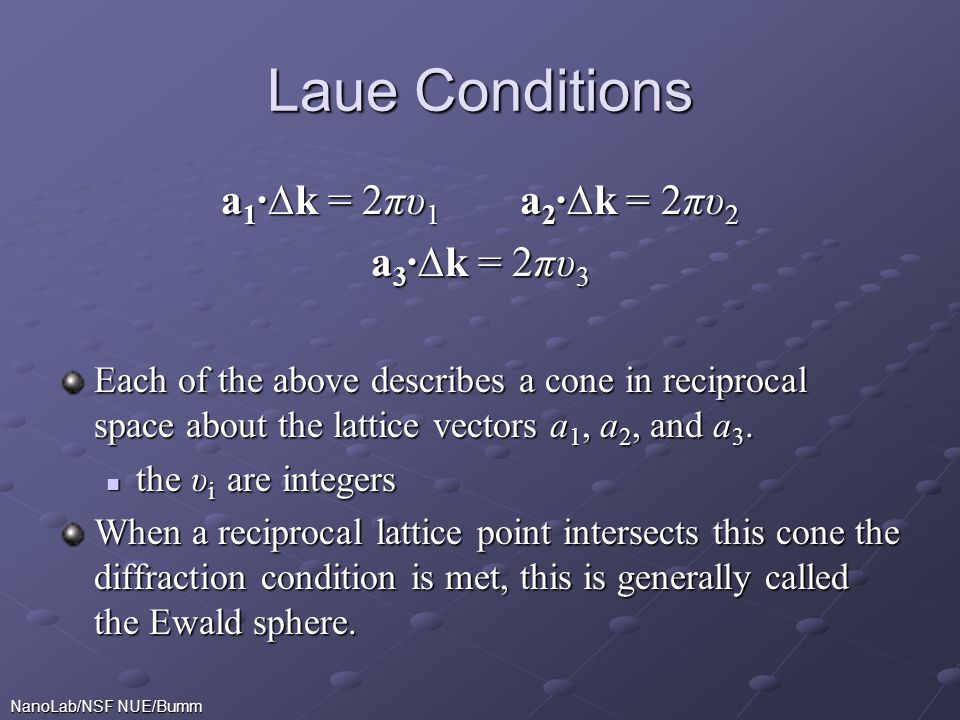 NanoLab/NSF NUE/Bumm Laue Conditions a 1 ∙∆k = 2πυ 1 a 2 ∙∆k = 2πυ 2 a 3 ∙∆k = 2πυ 3 Each of the above describes a cone in reciprocal space about the lattice vectors a 1, a 2, and a 3.