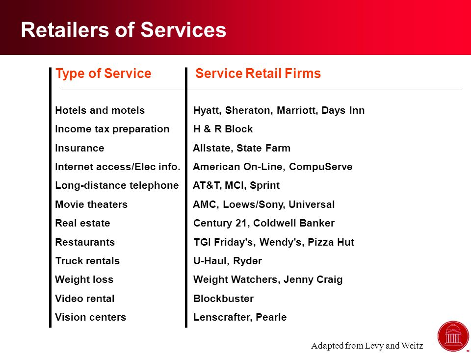 Type of Service Service Retail Firms Hotels and motels Hyatt, Sheraton, Marriott, Days Inn Income tax preparation H & R Block Insurance Allstate, State Farm Internet access/Elec info.