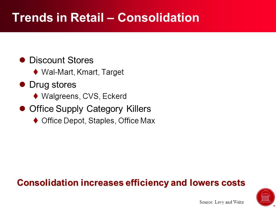 Trends in Retail – Consolidation lDiscount Stores tWal-Mart, Kmart, Target lDrug stores tWalgreens, CVS, Eckerd lOffice Supply Category Killers tOffice Depot, Staples, Office Max Consolidation increases efficiency and lowers costs Source: Levy and Weitz