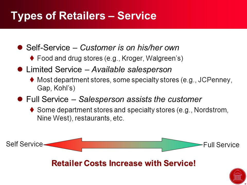 Types of Retailers – Service lSelf-Service – Customer is on his/her own tFood and drug stores (e.g., Kroger, Walgreen's) lLimited Service – Available salesperson tMost department stores, some specialty stores (e.g., JCPenney, Gap, Kohl's) lFull Service – Salesperson assists the customer tSome department stores and specialty stores (e.g., Nordstrom, Nine West), restaurants, etc.