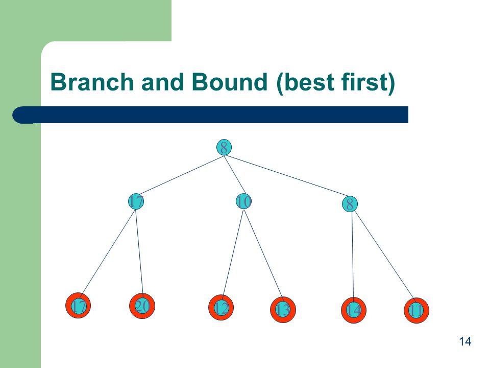 14 Branch and Bound (best first) 8 17 10 8 14 11 13 12 20 17