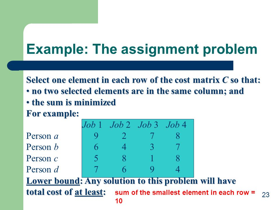 23 Select one element in each row of the cost matrix C so that: no two selected elements are in the same column; and no two selected elements are in t