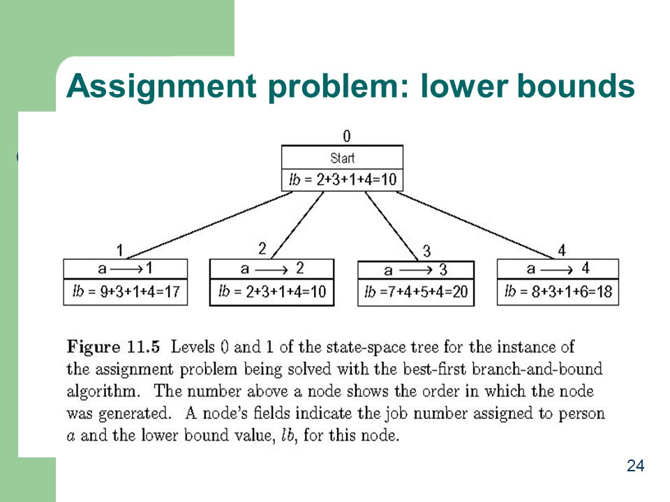 24 Assignment problem: lower bounds