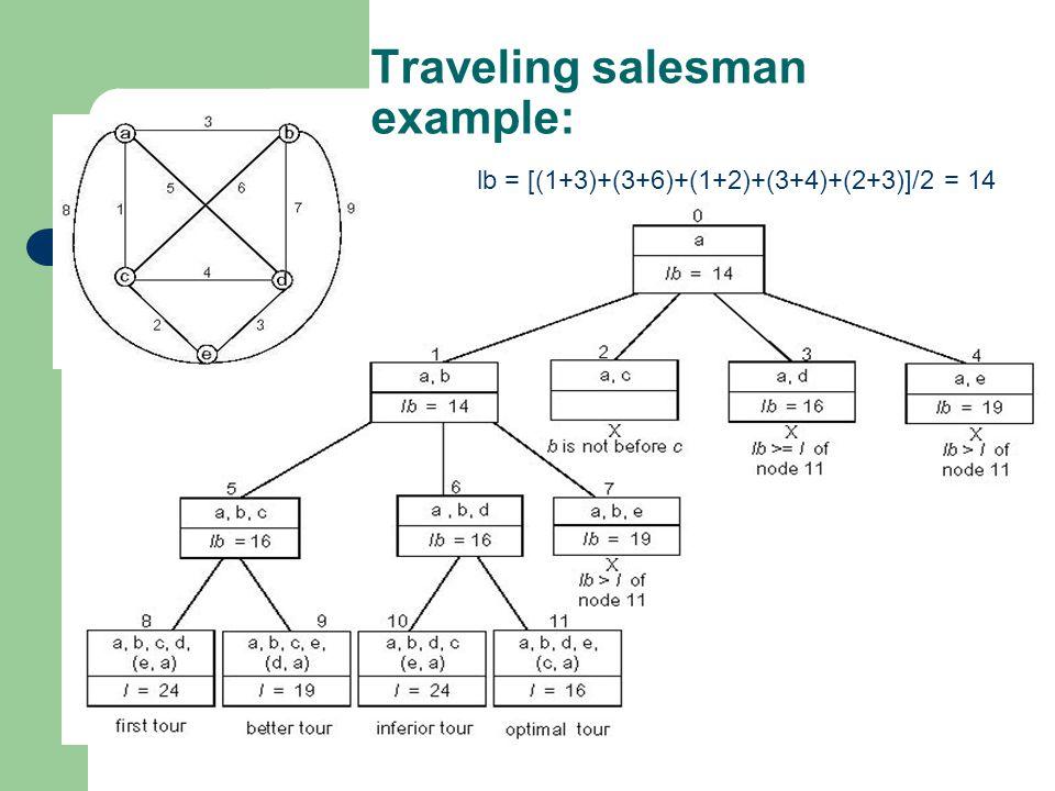 28 Traveling salesman example: lb = [(1+3)+(3+6)+(1+2)+(3+4)+(2+3)]/2 = 14