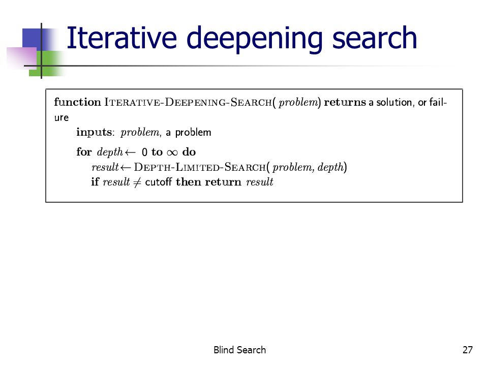 Blind Search27 Iterative deepening search
