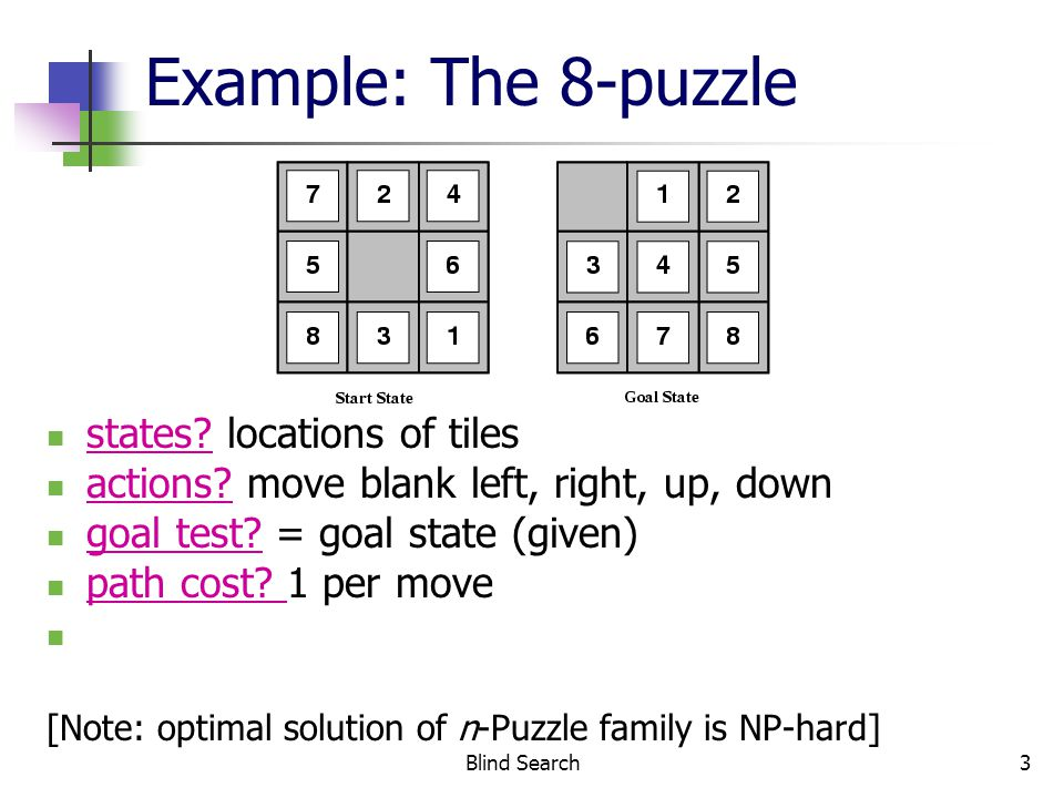Blind Search3 Example: The 8-puzzle states. locations of tiles actions.