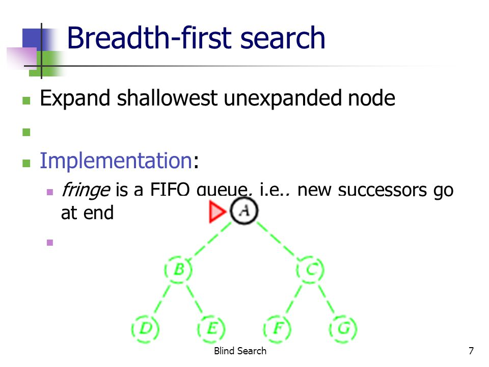 Blind Search18 Depth-first search Expand deepest unexpanded node Implementation: fringe = LIFO queue, i.e., put successors at front