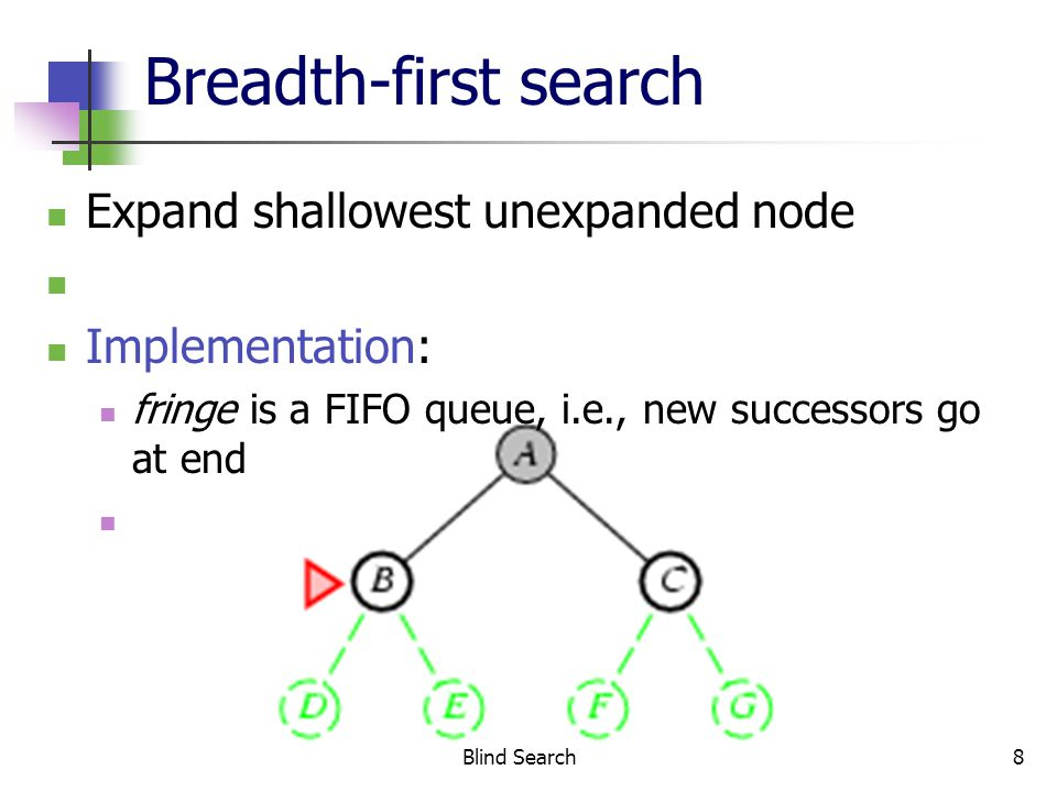 Blind Search8 Breadth-first search Expand shallowest unexpanded node Implementation: fringe is a FIFO queue, i.e., new successors go at end