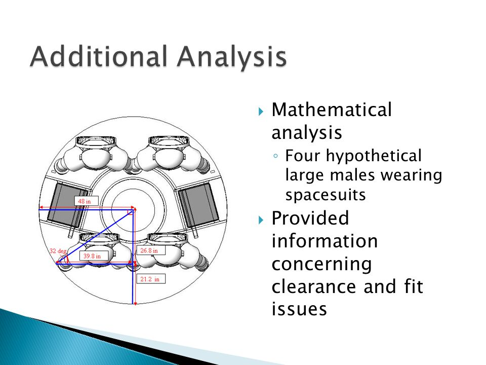  Mathematical analysis ◦ Four hypothetical large males wearing spacesuits  Provided information concerning clearance and fit issues