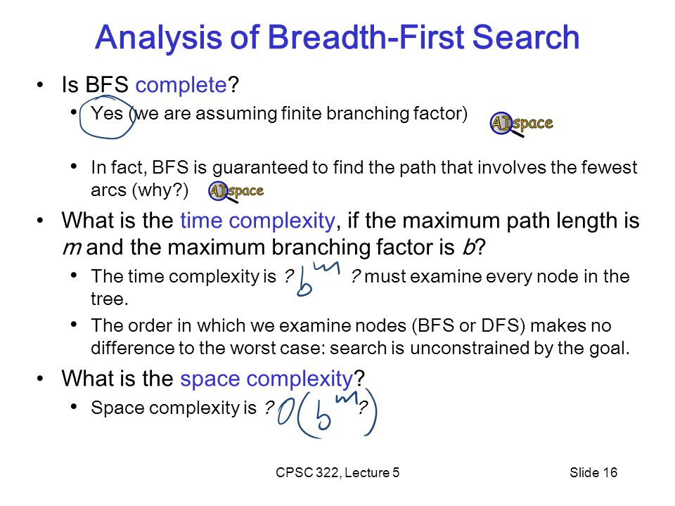 CPSC 322, Lecture 5Slide 16 Analysis of Breadth-First Search Is BFS complete.