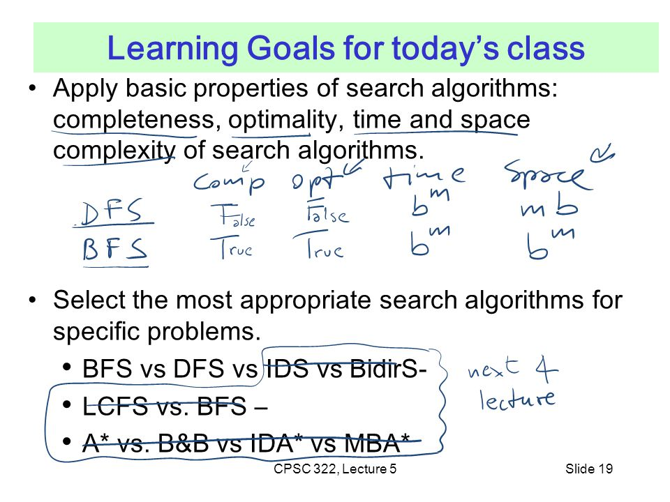 Apply basic properties of search algorithms: completeness, optimality, time and space complexity of search algorithms.