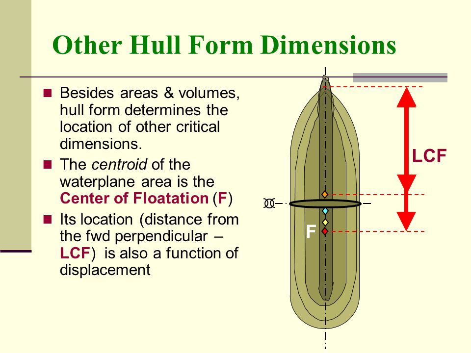 Other Hull Form Dimensions Besides areas & volumes, hull form determines the location of other critical dimensions. The centroid of the waterplane are