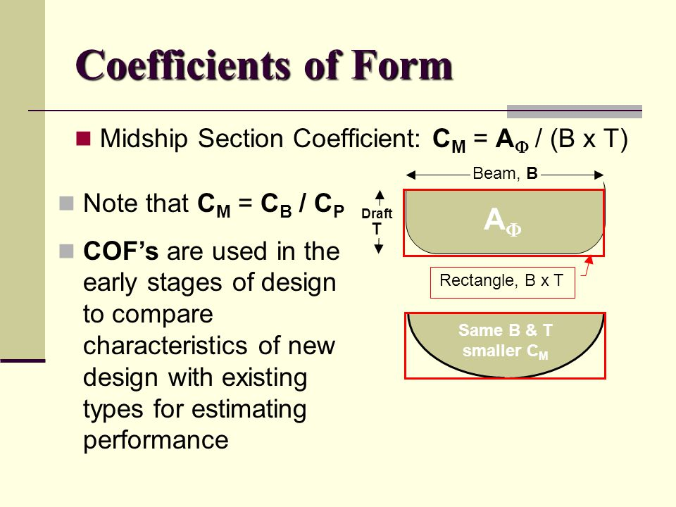 Coefficients of Form Midship Section Coefficient: C M = A  / (B x T) Beam, B Draft T AA Rectangle, B x T Same B & T smaller C M Note that C M = C B