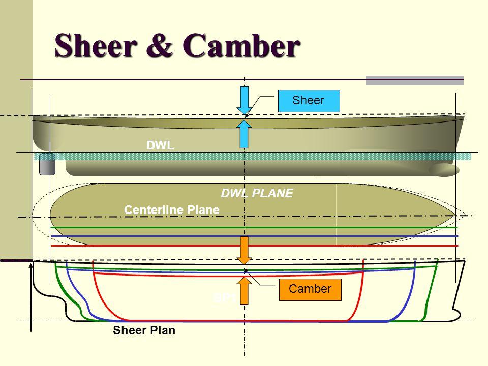 DWL Sheer & Camber Sheer Plan Centerline Plane BP1 DWL PLANE Camber Sheer