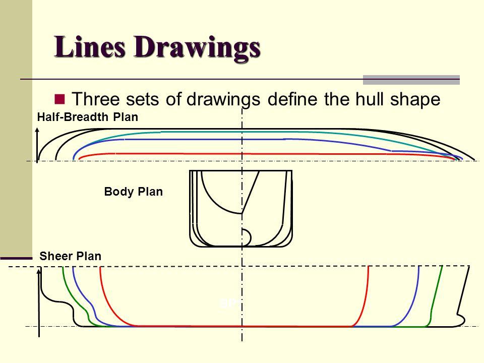 Lines Drawings Three sets of drawings define the hull shape Half-Breadth Plan Body Plan Sheer Plan BP1