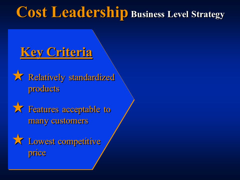 Relatively standardized products Features acceptable to many customers Lowest competitive price Key Criteria Cost Leadership Business Level Strategy