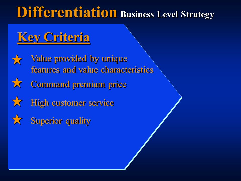 Value provided by unique features and value characteristics Command premium price Superior quality Key Criteria Differentiation Business Level Strategy High customer service