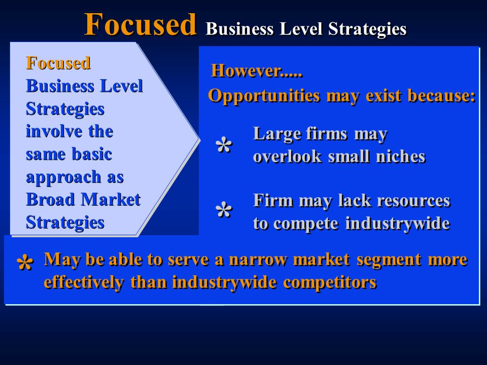 Firm may lack resources to compete industrywide Large firms may overlook small niches However.....