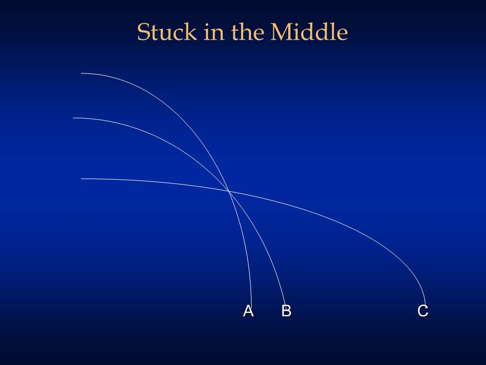 Stuck in the Middle ABC